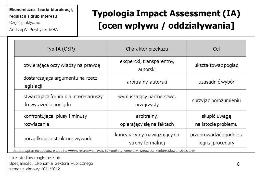 Typologia Impact Assessment (IA) [ocen wpływu / oddziaływania]